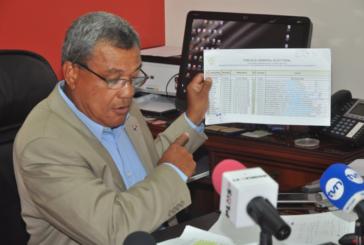 Fiscal electoral señala que el proceso de las impugnaciones es responsabilidad total del Tribunal Electoral