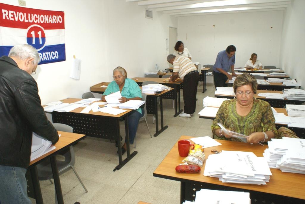 Elecciones Internas del PRD