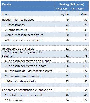 tabla-economia-presidencia