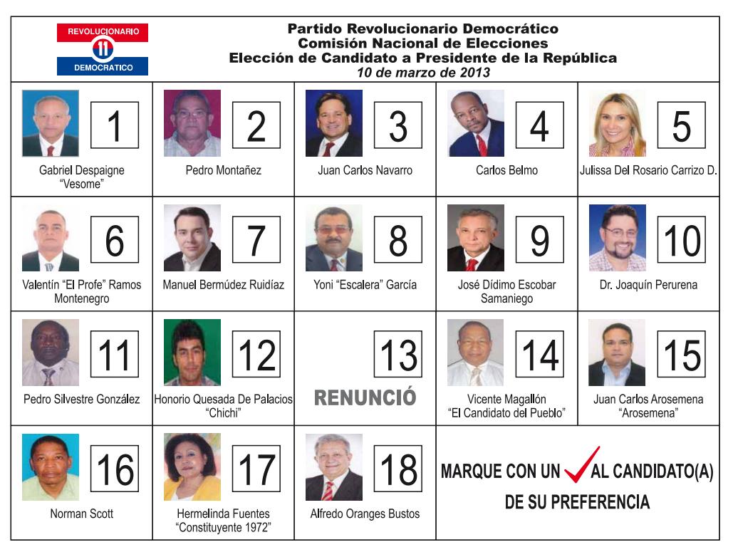 Para primaria presidencial del domingo 10 de marzo PRD presenta su boleta de votación